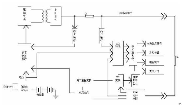 生产智能双显绝缘电阻测试仪