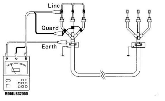 绝缘电阻测试接线