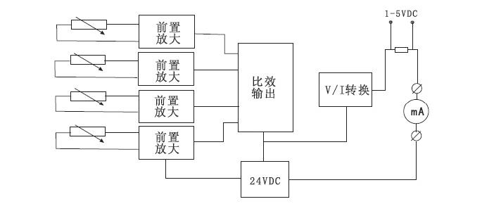 温度测量仪电路图
