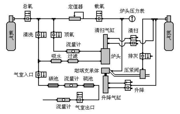 电路 电路图 电子 原理图 631_400