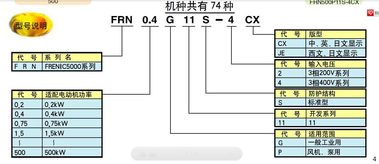 frn15p11s-4cx 特供富士变频器5000p11s水泵系列变频器frn15p11s-4cx