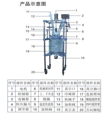 东莞50l/50l双层玻璃反应釜价格
