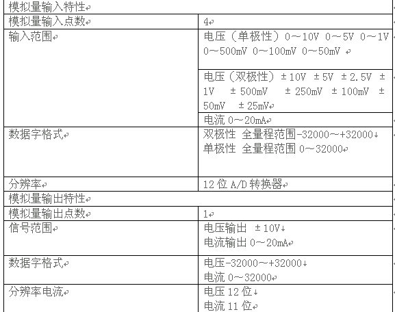 西門子s7-200模擬量編程