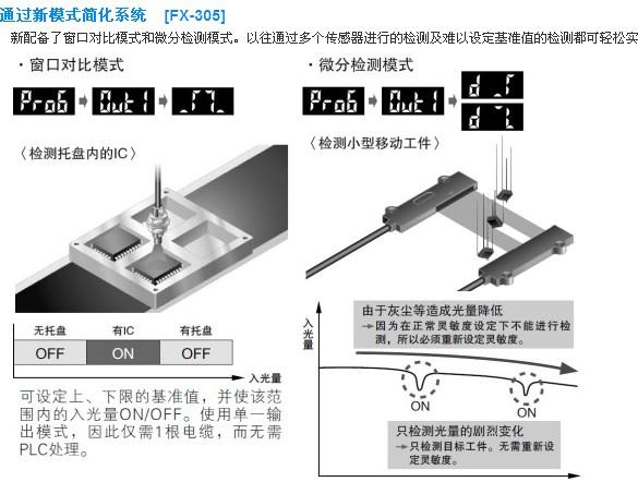 sunx神视数字光纤传感器fx-300
