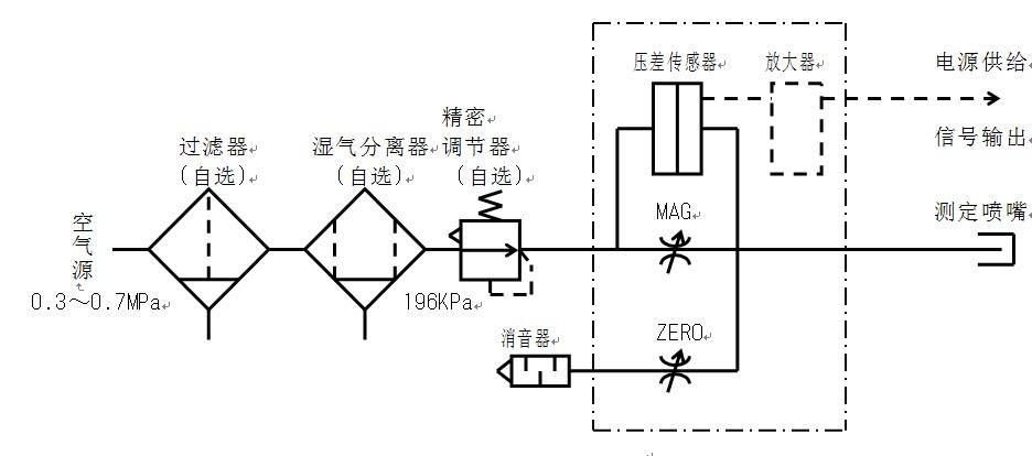 原理电气图