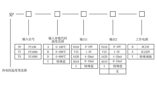 pt1000温度变送器的技术参数