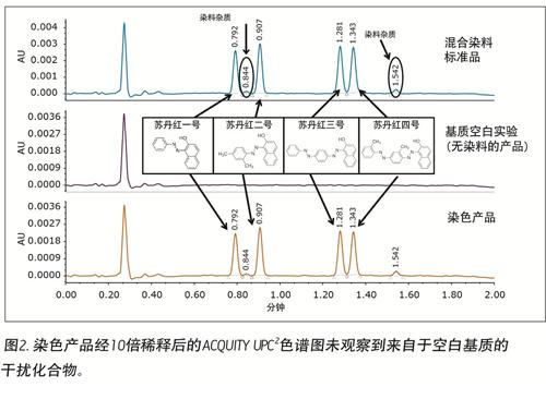 电路 电路图 电子 设计 素材 原理图 500_377