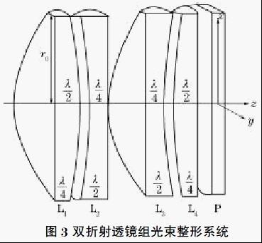 激光调谐器的实验电路