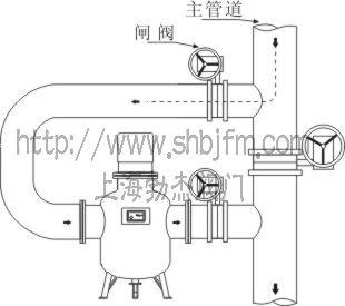全程水处理器安装图