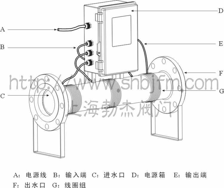 缠绕式变频电子除垢仪