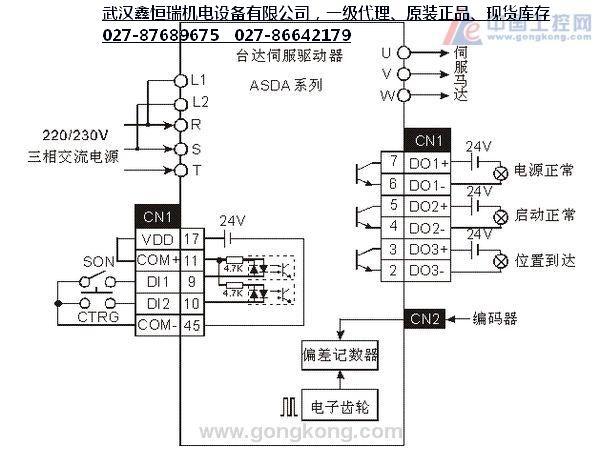 ECMA-C10807ES ECMA-C10807ES 武汉鑫恒瑞机电设备有限公司台达总代理,长期特价供应:台达变频器,PLC,伺服驱动马达.大量库存现货,询价! :魏 : : 台达伺服电机的工作原理与交流感应电动机相同: 在定子上有两个相空间位移90°电角度的励磁绕组Wf和控制绕组WcoWf接一恒定交流电压,利用施加到Wc上的交流电压或相位的变化,达到控制电机运行的目的 台达电机的特点: 4.