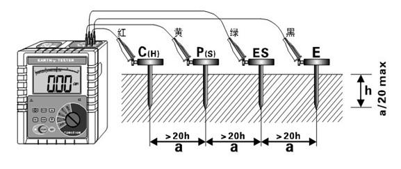 c(h)-e,p(s)-es各端口间ac 280v/3秒 绝缘电阻 20mω以上(电路与