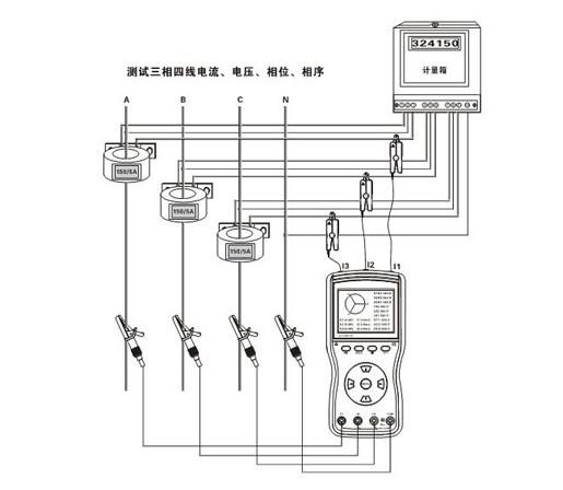 简介 ETCR4400三相数字相位伏安表是我公司精心研制的一款专为现场测试的多功能、数字式、智能化仪表,具有高精度、高稳定、低功耗、使用方便等特点。可以在被测回路不开路的情况下,同时测量三相交流电压、电流、电压间相位、电流间相位、电压电流间相位、频率、相序、有功功率、无功功率、视在功率、功率因数、电流矢量和,判别变压器接线组别、感性、容性电路,测试二次回路和母差保护系统,读出差动保护各组CT之间的相位关系,检查电度表的接线正确与否,检修线路设备等,为用电检查人员提供一种安全、准确、便捷的新型电力仪表。 E