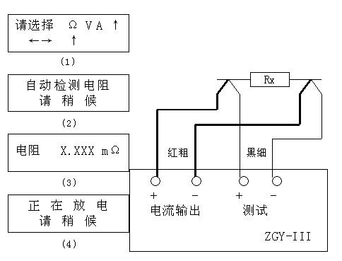 一, 负载直流电阻测试仪概述 zgy-iii多功能感性负载直流电阻
