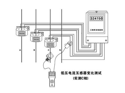 測定電流互感器10%誤差曲線方法
