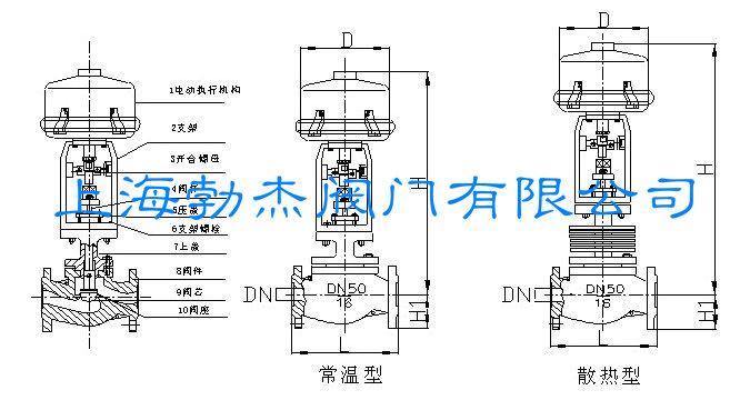 ZDLP电子式电动单座调节阀产品简介: ZDLP型电子式电动单座调节阀,是由直行程电子式电动执行机构和直通双导向式单座、双座阀组成。具有结构紧凑、动作灵敏、压降损失小、阀容量大、流量特性精确,直接接受调节仪表输入的(4-20mA DC 0-10mA DC或1-5V DC)等控制信号及单相电源即可控制运转,实现对工艺管路流体介质的自动调节控制,广泛应用于精确控气体、液体、蒸汽等介质的工艺参数如压力、流量、温度、液位等参数保持在给定值。 电子式电动单座调节阀产品特点: 1.ZDLP型电子式电动单座调节阀是自