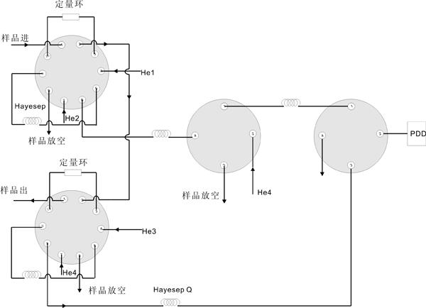 电路 电路图 电子 设计 素材 原理图 600_434