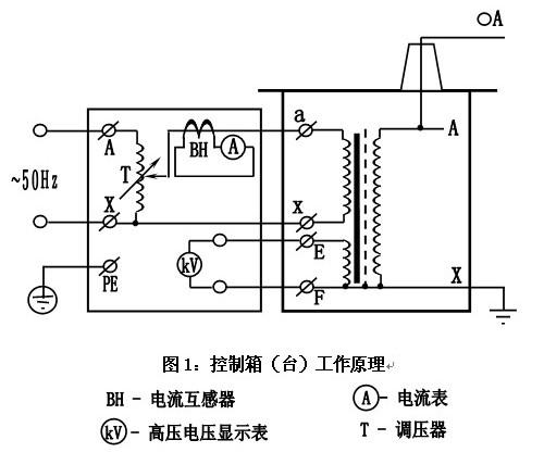 试验变压器100kva/100kv|油浸式试验变压器