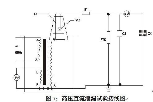 高压试验变压器现场试验方法