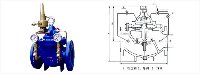 600x型水力电动控制阀 700x型水泵控制阀 800x型压差旁通平衡阀 900x