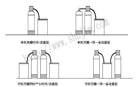 全自动软水器结构图