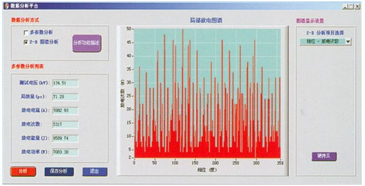 yt-2020 变压器局部放电测试仪