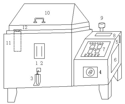 盐雾试验箱配电箱门(控制电路板)