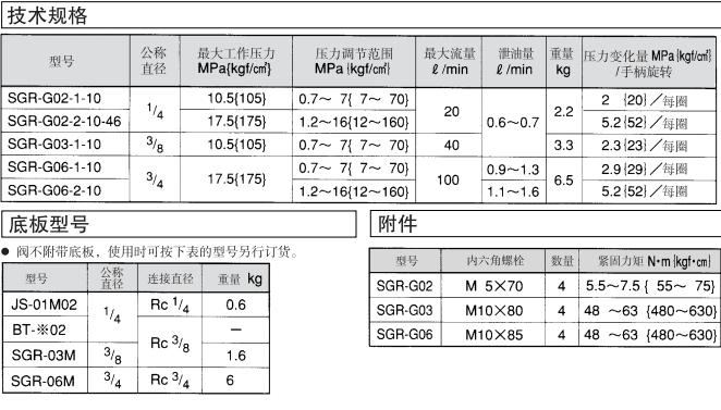 原装daikin溢流阀减压阀-大金平衡阀现货优价图片