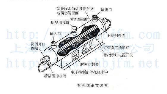 紫外線消毒器原理