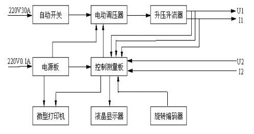互感器特性综合测试仪工作原理 互感器特性综合测试仪工作电源 220v