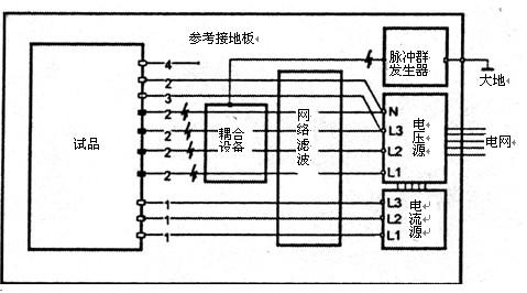 ·电表的工作条件是: –电压及辅助电路用参比电压激励